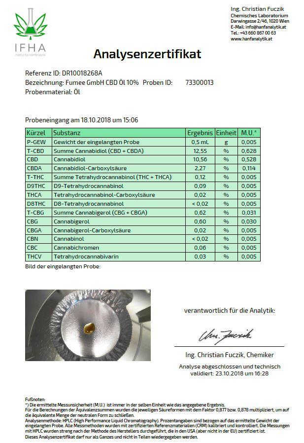 Fúmée CBD Zertifikat 10%ige Lösung